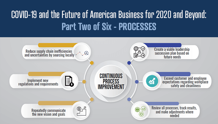 future of american businesses processes