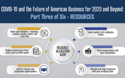 COVID-19 and the Future of American Business for 2020 and Beyond: Part Three of Six – RESOURCES