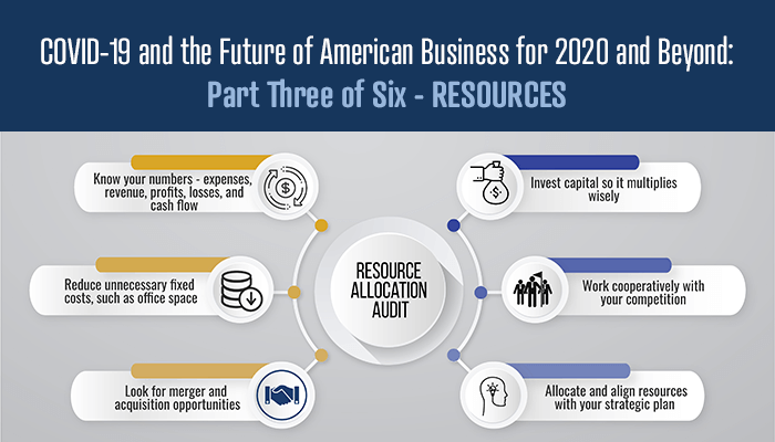 future of american business resources