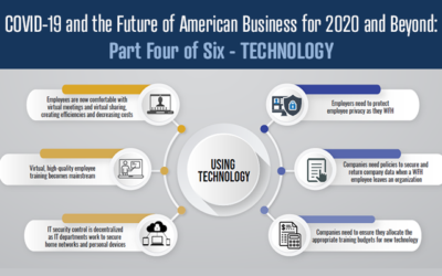 COVID-19 and the Future of American Business for 2020 and Beyond: Part Four of Six – TECHNOLOGY