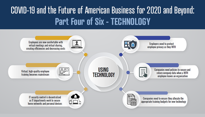 future of american business technology
