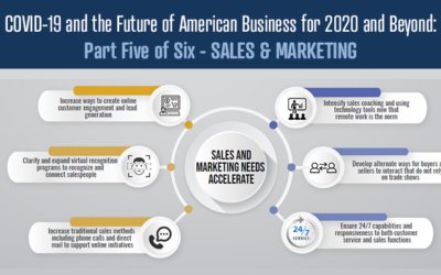 COVID-19 and the Future of American Business for 2020 and Beyond: Part Five of Six – SALES and MARKETING
