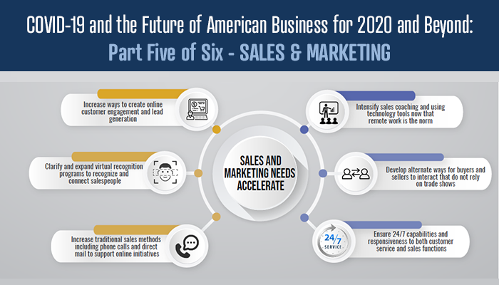 future of american business sales and marketing