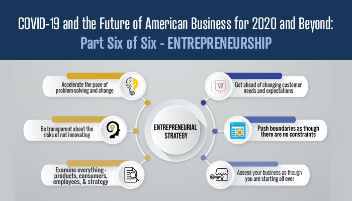 future of american business