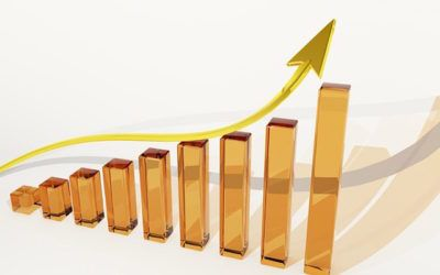 Is your leadership getting in the way of profitability?